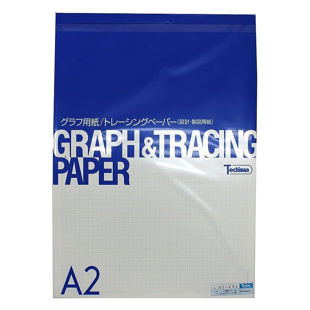 SAKAEテクニカルペーパー グラフ用紙 A2 4.55mm 方眼 上質紙 50枚 A2-451