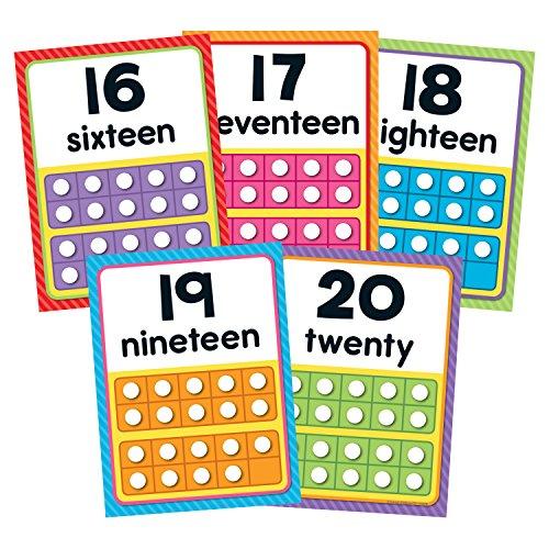 Carson Dellosa Numbers 0-20 Bulletin Board Set (110378) Photo #6