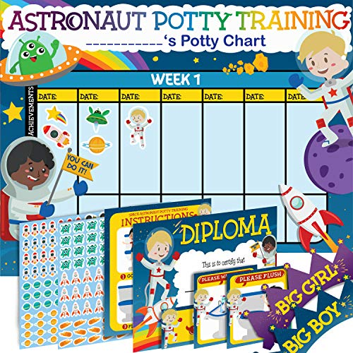Potty Training Reward Chart – Multicolored Star Stickers Mark Behavior Progress – Motivational Toilet Training for Toddlers and Children – Great for Boys and Girls