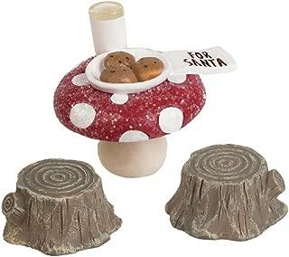 Best mushroom caps the office Reviews