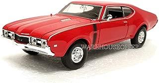 Best oldsmobile 442 diecast model cars Reviews