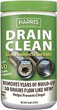 Best eco friendly drain unblocker Reviews
