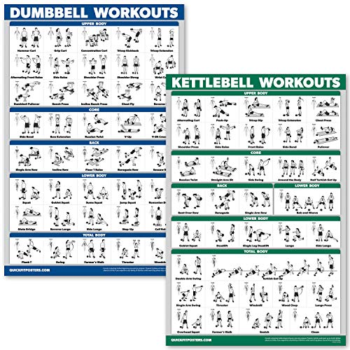 """QuickFit Dumbbell Workouts and Kettlebell Exercise Poster Set - Laminated 2 Chart Set - Dumbbell Exercise Routine & Kettle Bell Workouts - (18"""" x 27"""")"""