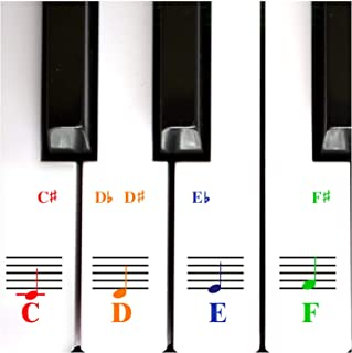 Piano Keyboard Note Stickers for White Keys for Upto 88-Key