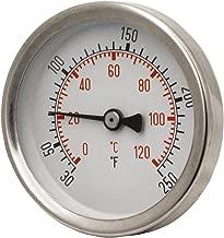 miljoco temperature gauge