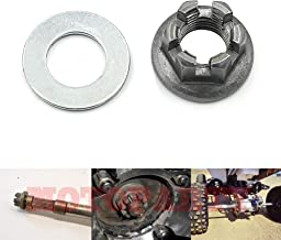 Best grizzly parts washer Reviews