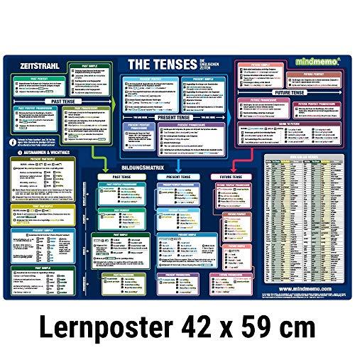 mindmemo Lernposter - The Tenses Die englischen Zeiten Grammatik lernen für Kinder Erwachsene Lernhilfe kompakt Zusammenfassung Poster DIN A2 42x59 cm ... Lernhilfe - DinA2 PremiumEdition