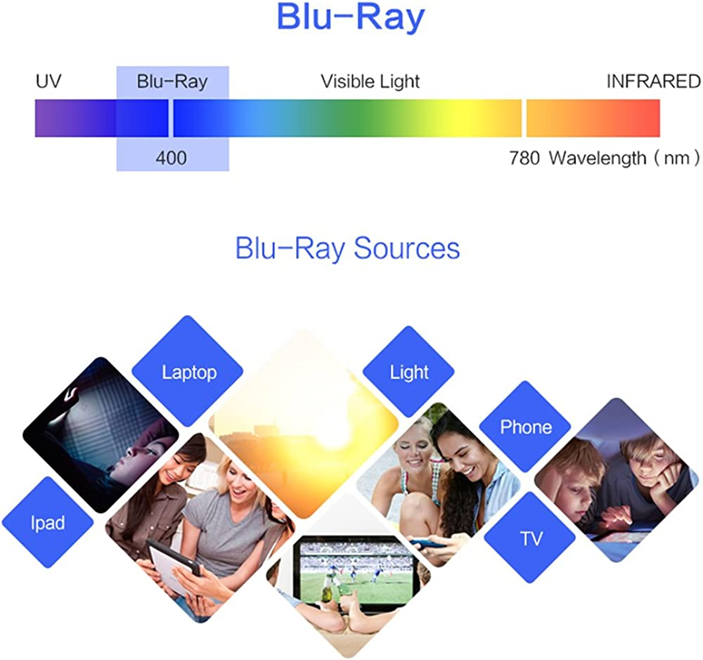 SHINU Femmes TR90 Cadre Anti Bleu Lumiere Nuit Vision Conduite Lunettes et Transition Lunettes de Soleil Sh032c4, Transparent Anti-blue Lens