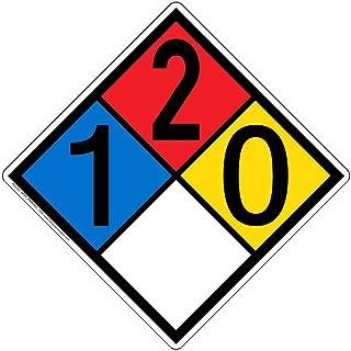 Best diesel diamond sign Reviews