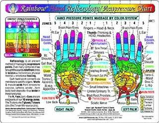 Rainbow HAND Reflexology/ Acupressure Massage Chart, by Inner Light Resources