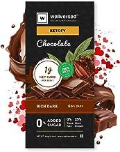 Ketofy - Dark Keto Chocolate (50g)   Sugar Free Unsweetened Intense Dark Chocolate   No Maltitol   Gluten Free