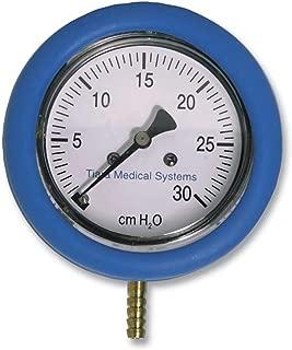 Gauge Manometer for CPAP/BiPAP Therapy Pressure Measurements