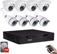 Best home security and surveillance cameras Reviews