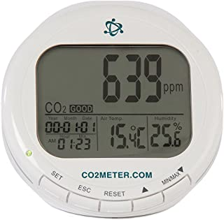 co2 gas meter