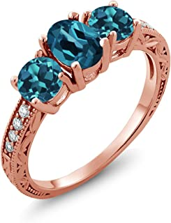 Gem Stone King 2.02 Ct Oval London Blue Topaz 18K Rose Gold Plated Silver Ring