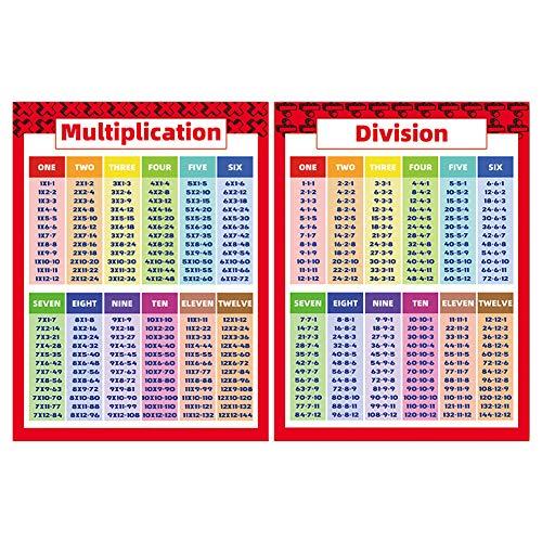 ®Mathematik Pädagogische Lernen Poster Diagramme, Additions und Subtraktionstabellen, Multiplikation Tabellen, Zusatz Tabellen, Subtraktion Tabellen, Nummer für Vorschulkinde rLerntafel (x÷)