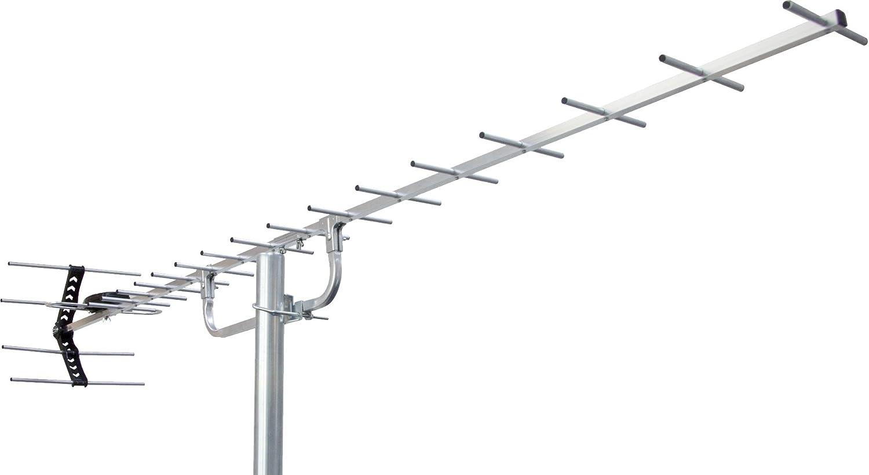Antena SAC Electronics 20 Elementos