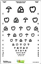 "Kids Peel and Stick 11""x17"" Eye Test Chart (EyeWalls)"