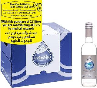 Monviso Still Water Glass Bottle - 375 ml (Pack of 20)