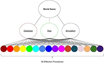 World Game: An MS Thesis on engineering Buckminster Fuller's unfinished computer game (English Edition)