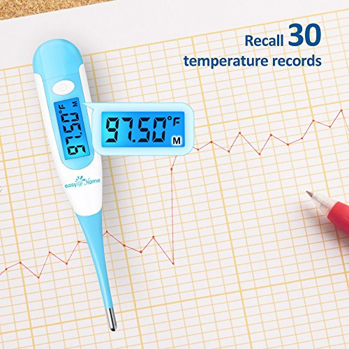 Basal-Thermometer-for-Ovulation-with-Backlight-LCD-Display-Premom-APP-1100th-Degree-High-Precision-and-Memory-Recall-Ovulation-Tracking-Charting-Natural-Family-Planning