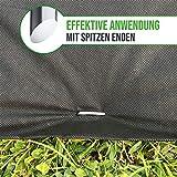 GardenGloss 25 Premium Anti-ROST Erdanker aus Stahl - Stabile Bodenanker für Unkrautvlies, Gartenvlies, Zaun & Camping - 150 MM Lang, 30 MM Breit, Ø 3 MM - 3