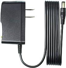 Abt Power Supply Model Abt015090g