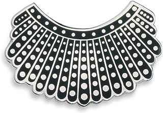 Dissent Collar Pin XL Edition