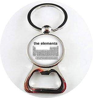 Amazon.es: tabla periodica de elementos