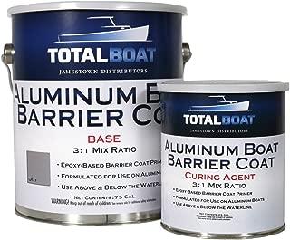 Best jamestown distributors boat supplies Reviews