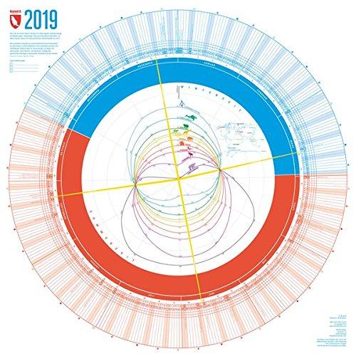 Jahreskalender 2019 (Kalender / Kreiskalender von Marmota Maps)