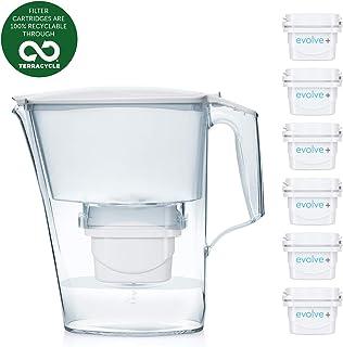 Amazon.es: jarra agua cristal - Jarras con filtro / Jarras ...