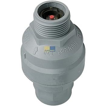 AquaStop  Sicherheitsventil