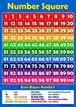 Number Square 1 to 10 Childrens Wall Chart Educational Learning To Count Numeracy Childs Poster Art Print WallChart