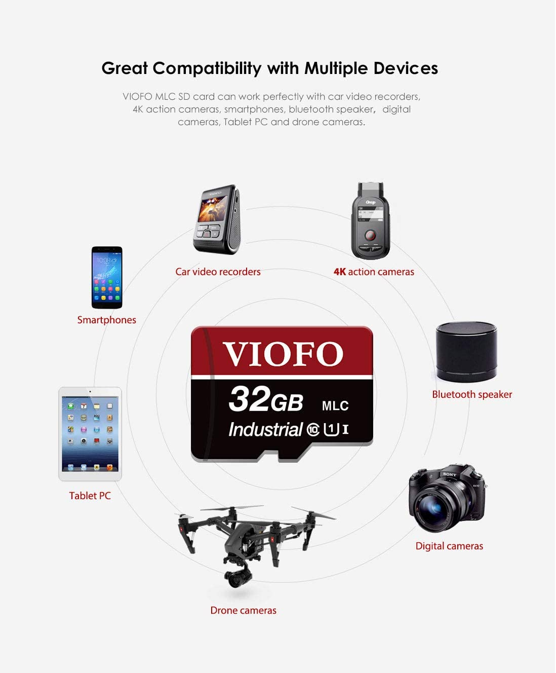 VIOFO 32GB High Speed MLC Memory Card with Adapter Support Ultra HD 4K Video Shooting