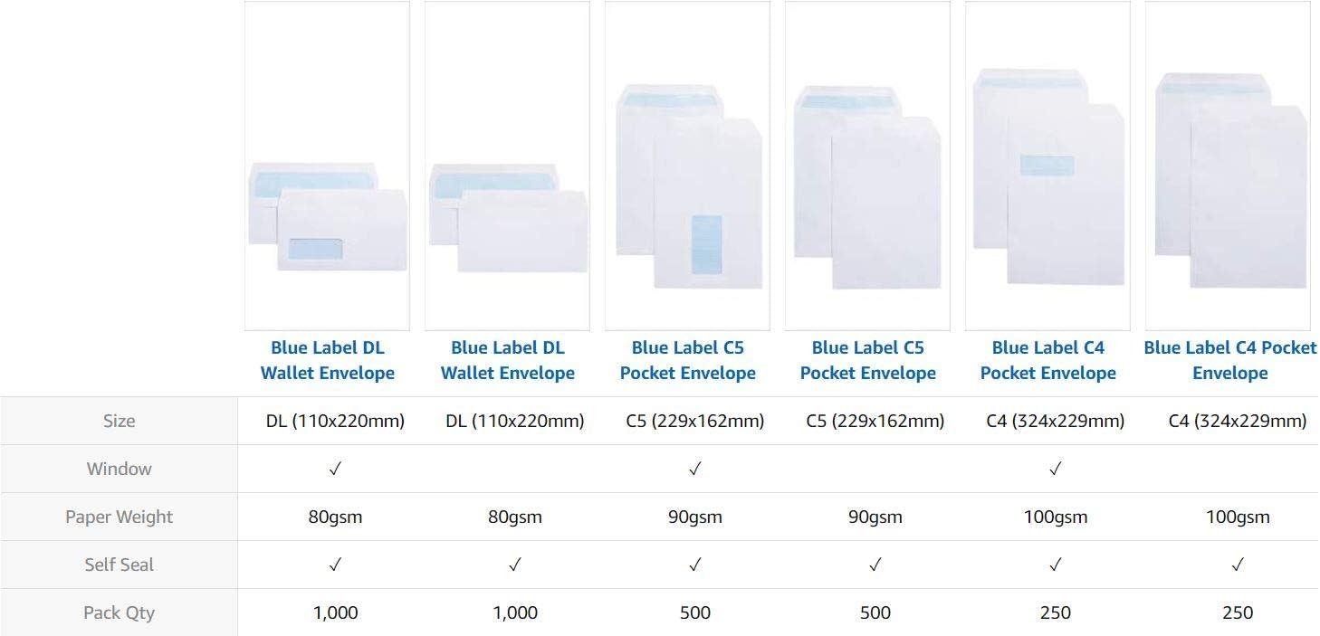 110 x 220 mm, 80 g//m/², 50 unidades Sobres autoadhesivos color blanco Blue Label