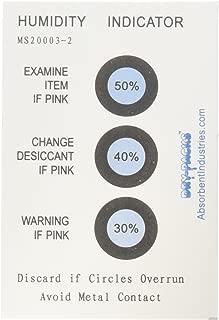 Dry-Packs Humidity Indicator Card - 3 Dot 30%/40%/50% - MS20003-2