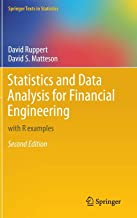Best financial data analysis with r Reviews