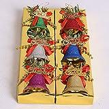 Top 10 Jumbo Ornaments