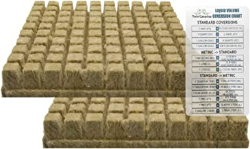 "1"" Rockwool Starter Plugs, 2 Sheets of 100 Plugs (200 Plugs Total) + Twin Canaries Chart"