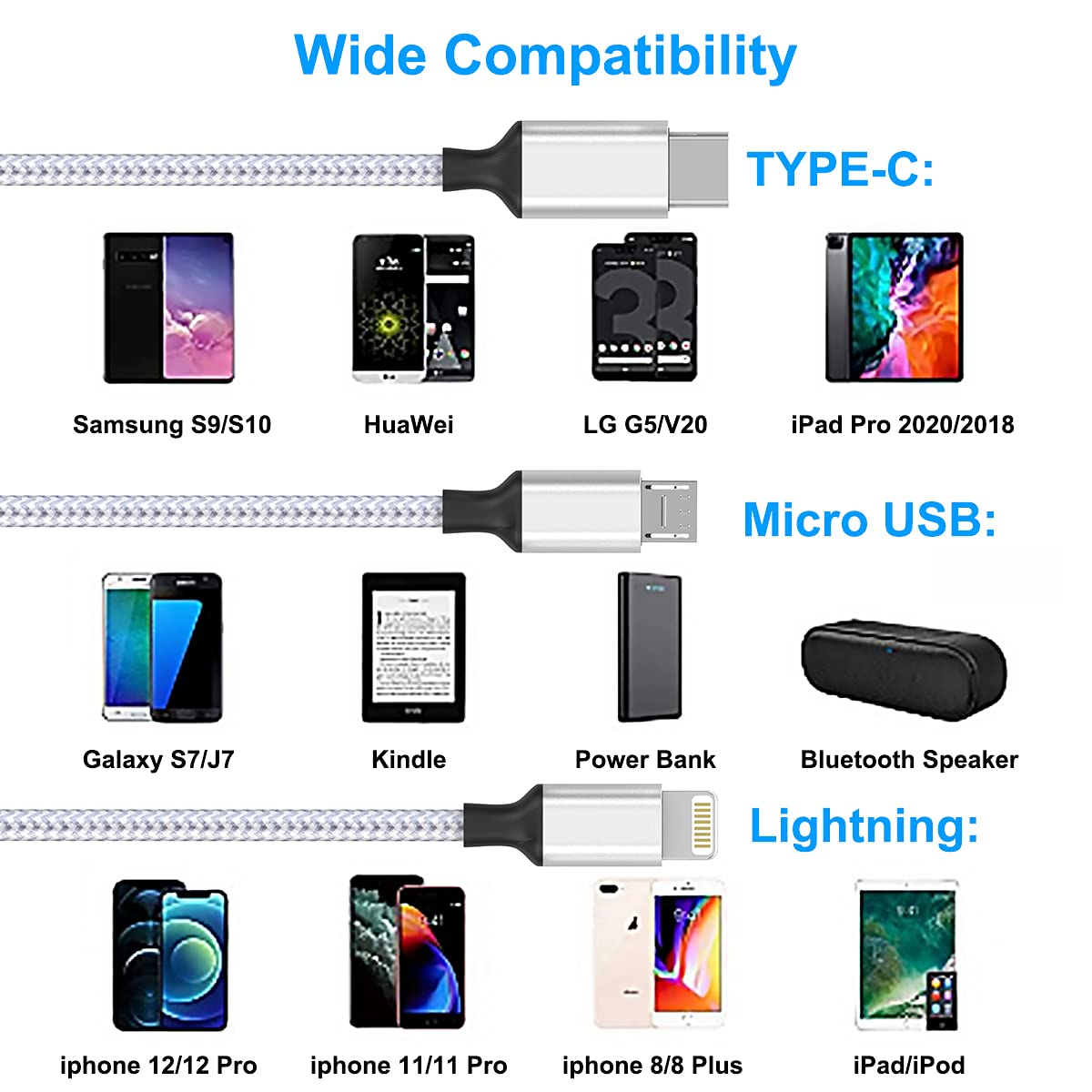 Multi 3 in 1 Universal USB Charging Cable,1.8M/5.9FT Nylon Braided Charging Cord Adapter with Lightning+Type-C+Micro USB Port Connectors for Android/iPhone/Apple/Samsung/Pad Pro/XiaoMi/Huawei(Gray)