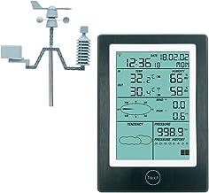 B Blesiya Solar Inalámbrico Bluetooth Estaciones Meteorológicas Termómetro Sensor Medidor De Humedad