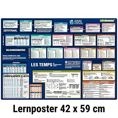 mindmemo Lernposter - Les temps - Die französischen Zeiten französische Grammatik lernen für Kinder Erwachsene Lernhilfe Zusammenfassung Poster DIN A2 ... Lernhilfe - DinA2 PremiumEdition
