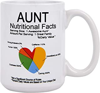 Coffee Mug Mothers Day Gifts for Aunt Nutritional Facts Label Funny Coffee Mug for Aunt Novelty Cup Funny Gifts for Aunt Birthday Coffee Mugs For the Greatest Aunt's Birthday