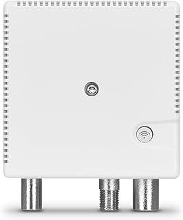 TechniSat Technilan WM 500 WiFi LAN und WLAN Aufsteckmodem, Heimnetzwerk (Peer to Peer Betrieb) via Koaxialkabel