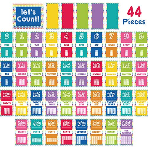 44 Pieces Just Teach Number Cards Bulletin Board Set Let's Count Number Wall Cards with 100 Pieces Glue Point Dots for Classroom Decoration Teaching Supplies