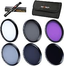 K&F Concept 37mm 6pcs Filter Set Slim UV Slim CPL Slim FLD ND2 ND4 ND8 Lens Filter Kit UV Protector Circular Polarizing Filter Neutral Density ND Filter Set for DSLR Cameras