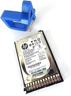 HP 1TB 7.2K SATA 6GB/s 2.5