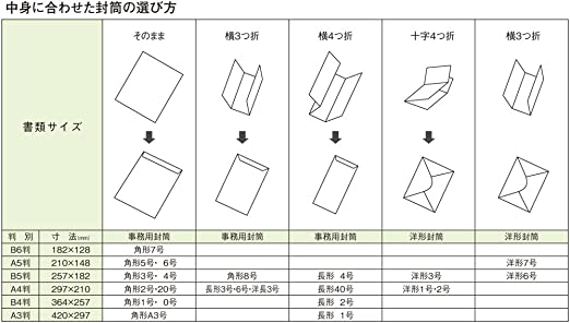 切手 角形 封筒 2 号