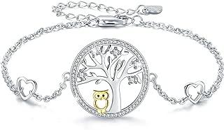 Best sterling silver owl charm for bracelet Reviews